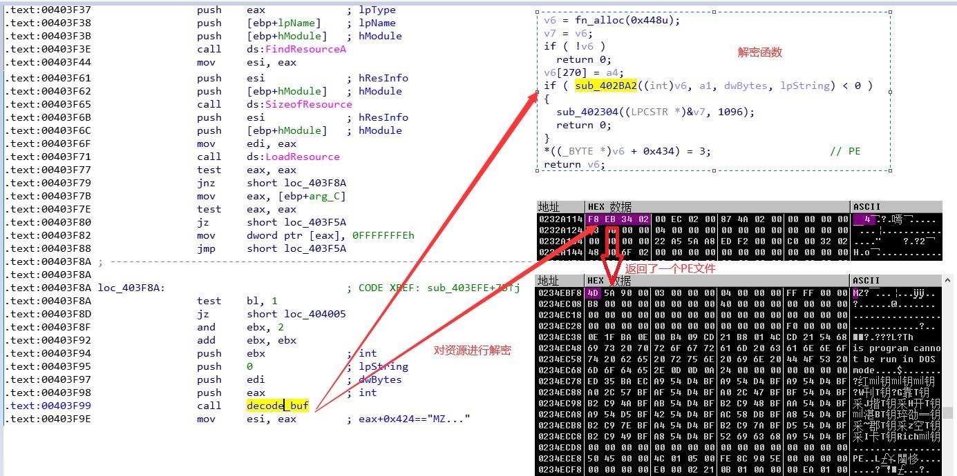 """黑客借""""疫""""打劫,一封邮件就可能瞬间攻陷企业内网"""