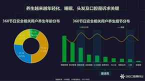 360国庆大数据:热门游乐园Top10环球影城占据榜首